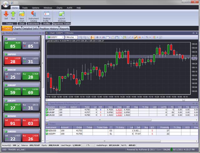 http://www.broker-forex.fr/forum/userimages/ActTrader.png