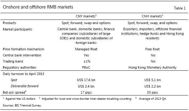 http://www.broker-forex.fr/forum/userimages/CNY-markets1.JPG