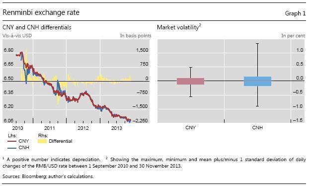 http://www.broker-forex.fr/forum/userimages/Graphique-1-taux-de-change-renminbi.JPG