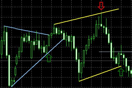 http://broker-forex.fr/forum/userimages/amt4.jpg