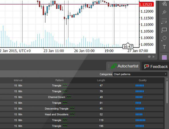 http://www.broker-forex.fr/forum/userimages/autochartist-cTrader.JPG