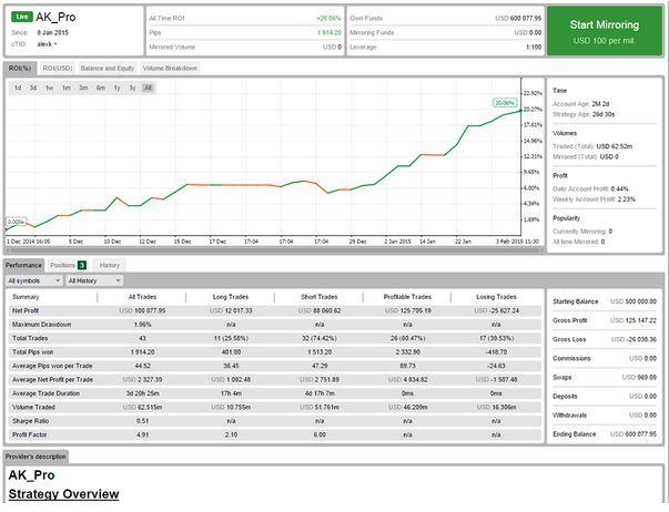 http://www.broker-forex.fr/forum/userimages/cmirror.JPG