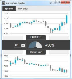http://www.broker-forex.fr/forum/userimages/correlation.JPG