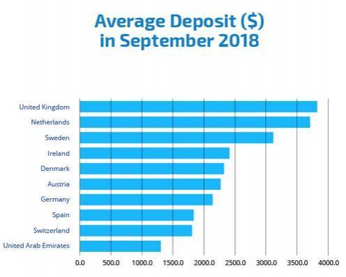 http://www.broker-forex.fr/forum/userimages/depot-moyen-septembre-2018.JPG