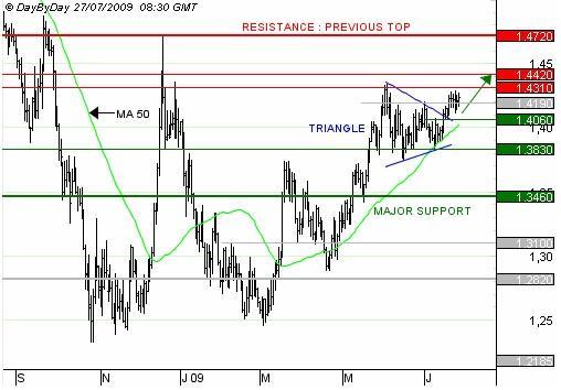 http://broker-forex.fr/forum/userimages/eur.jpg