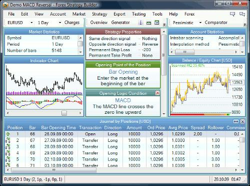 Forum broker forex