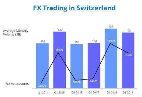 forex-suisse.JPG