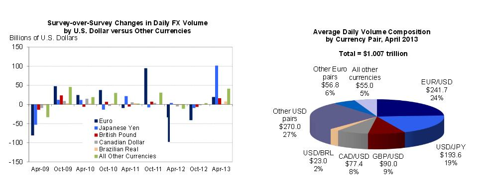 http://www.broker-forex.fr/forum/userimages/fx-volume2.PNG