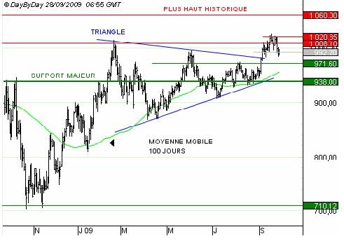 http://broker-forex.fr/forum/userimages/gold2109.jpg