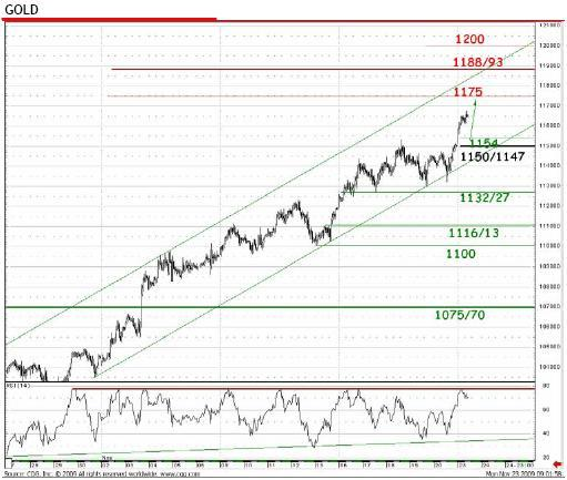 http://broker-forex.fr/forum/userimages/gold2311.JPG