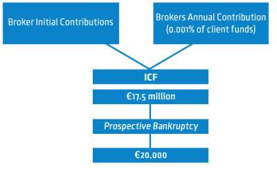 http://www.broker-forex.fr/forum/userimages/icf-indemnisation.jpg