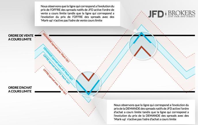 http://www.broker-forex.fr/forum/userimages/jfd-s2.jpg