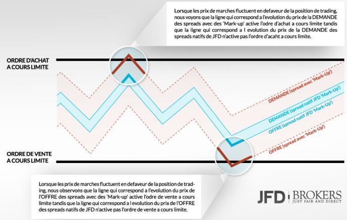 http://www.broker-forex.fr/forum/userimages/jfd-s3.jpg