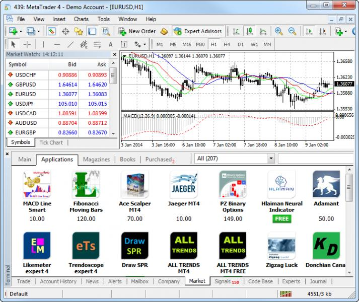 http://www.broker-forex.fr/forum/userimages/metatrader-boutique.png