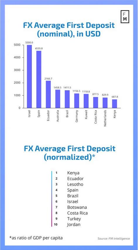 http://www.broker-forex.fr/forum/userimages/premier-depot-moyen-forex.PNG