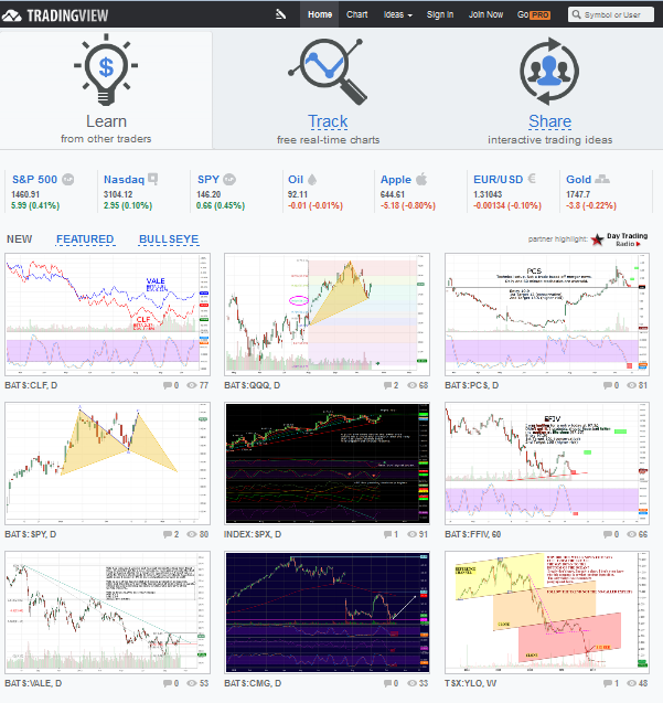 http://www.broker-forex.fr/forum/userimages/tradeview.png