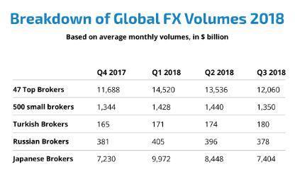 http://www.broker-forex.fr/forum/userimages/ventilation-volume-fx-2018.JPG