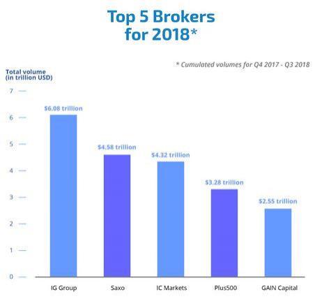 http://www.broker-forex.fr/forum/userimages/volume-trading-2018.JPG