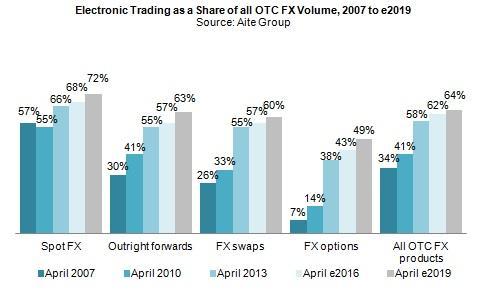 http://www.broker-forex.fr/forum/userimages/volumes-trading-otc.jpg