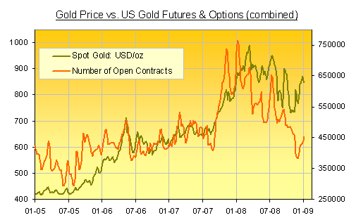 or-vs-futures.png