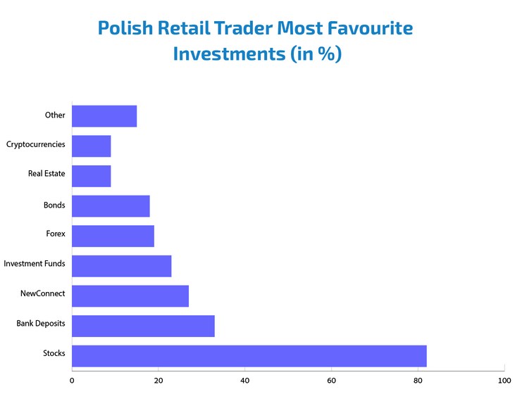 pologne-trading.png