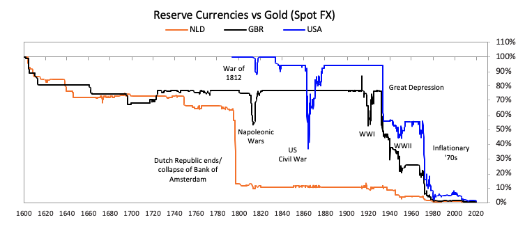 reserve-monnaie.png