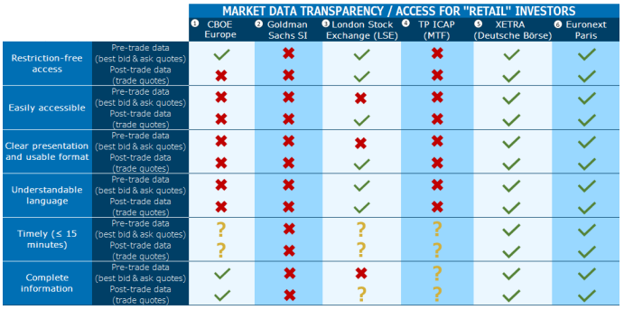 transparence-bourses.png