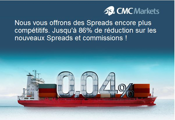 Cmc forex spreads