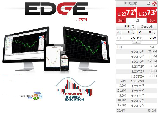 Forex edge model forum