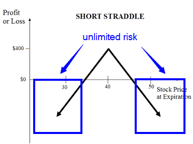 straddle shorte
