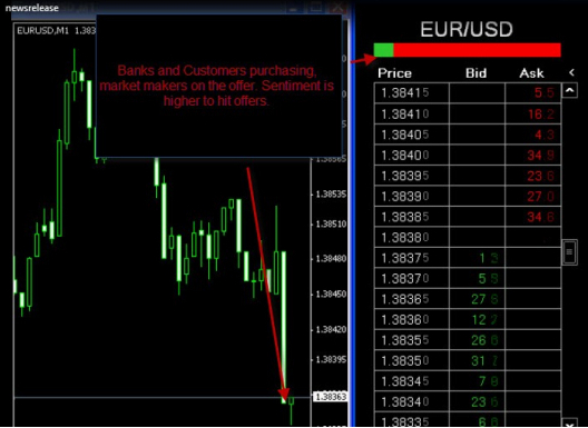 Indicateur forex gratuit