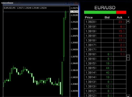 Forex order book strategy