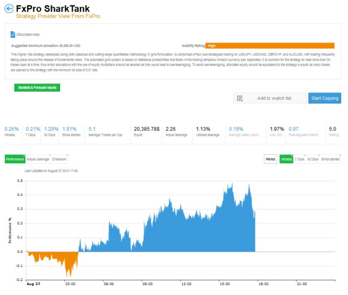 Forex broker trader